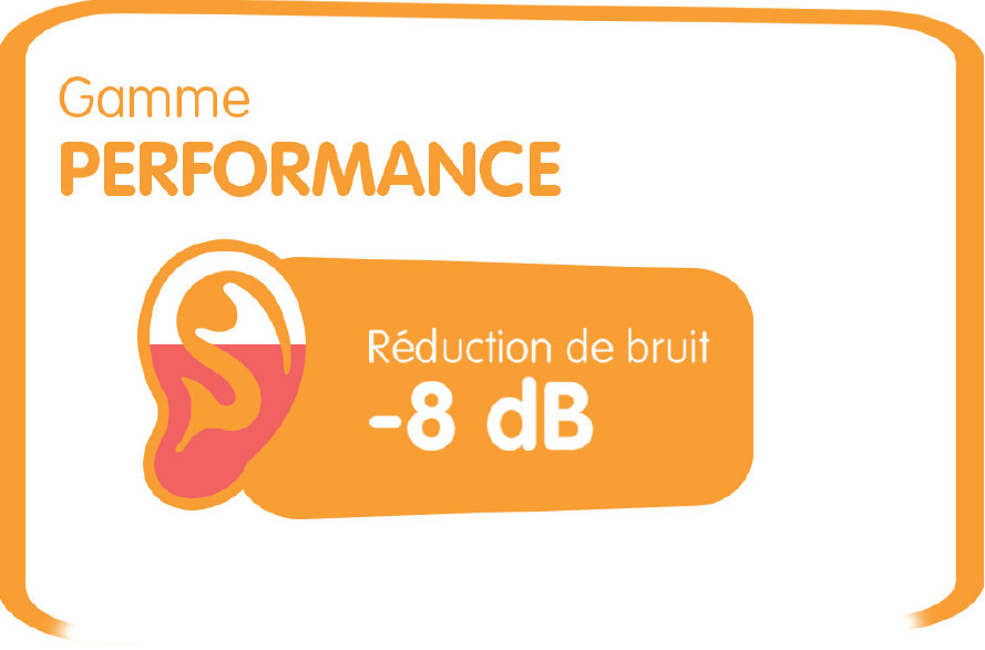 gamme-performance